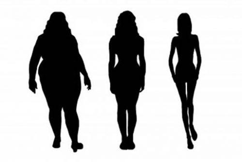 Избыточный вес и его нехватка