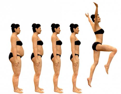 Резкий сброс веса